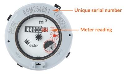 meter_reading_dials_serial_660